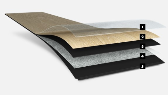 Quick-Step PVC opbouw
